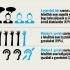 Unicef felmérés a gyerekek jogairól